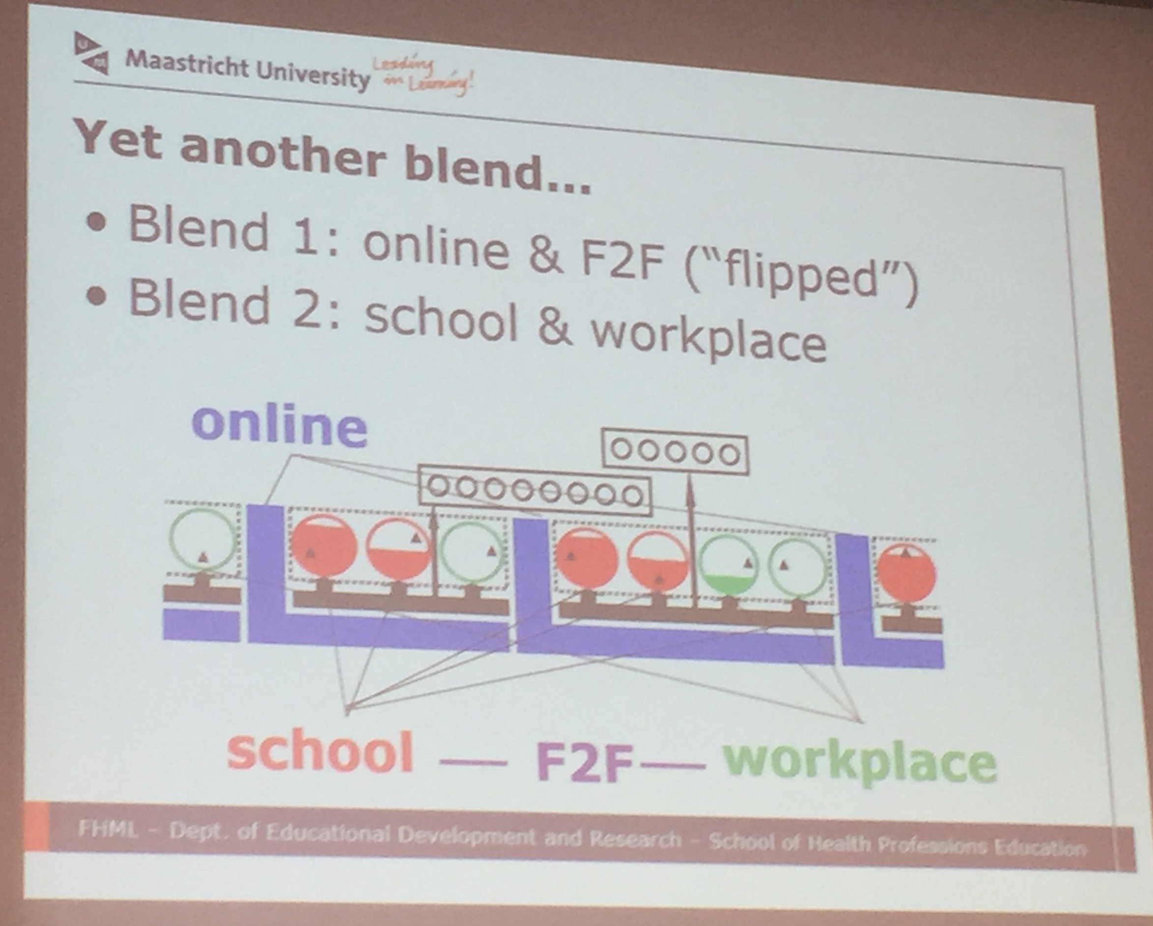 Double Blended Learning